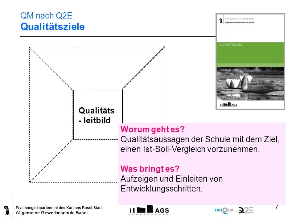 QM nach Q2E Qualitätsziele