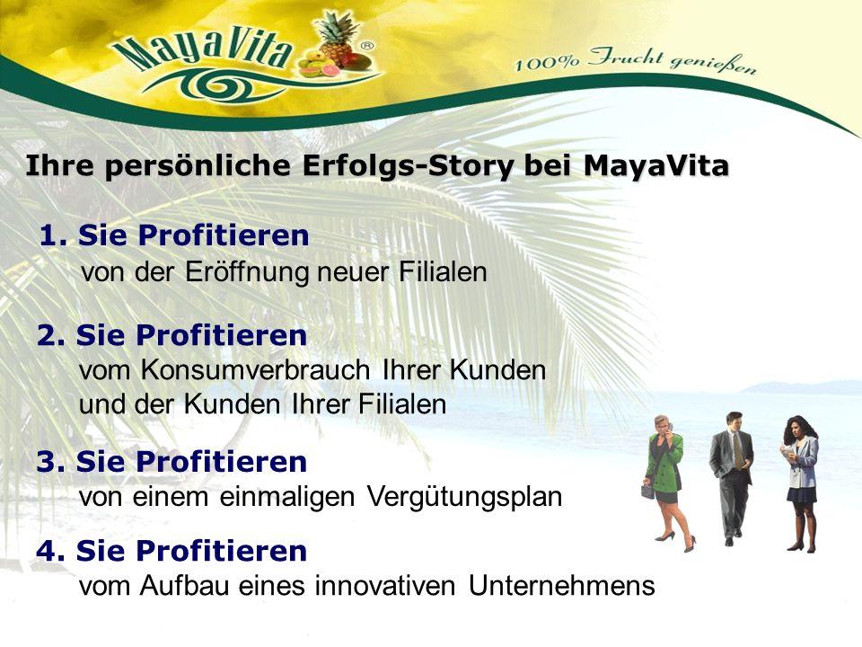 Ihre persönliche Erfolgs-Story bei MayaVita