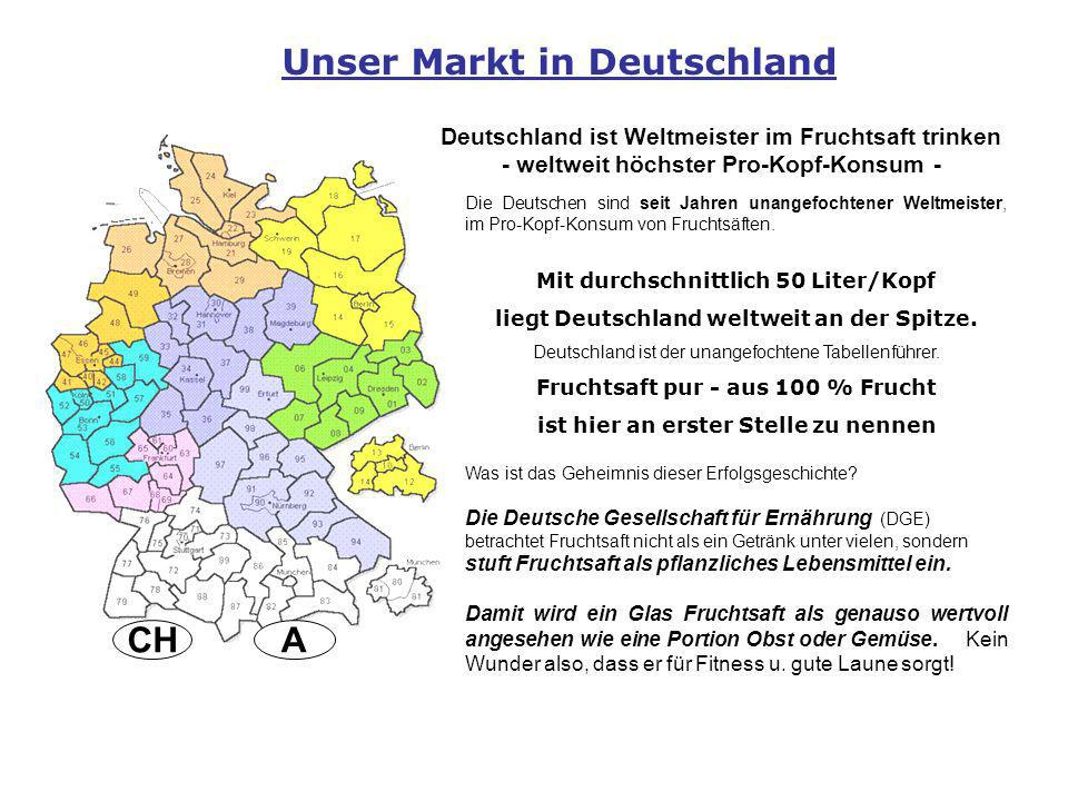 Unser Markt in Deutschland