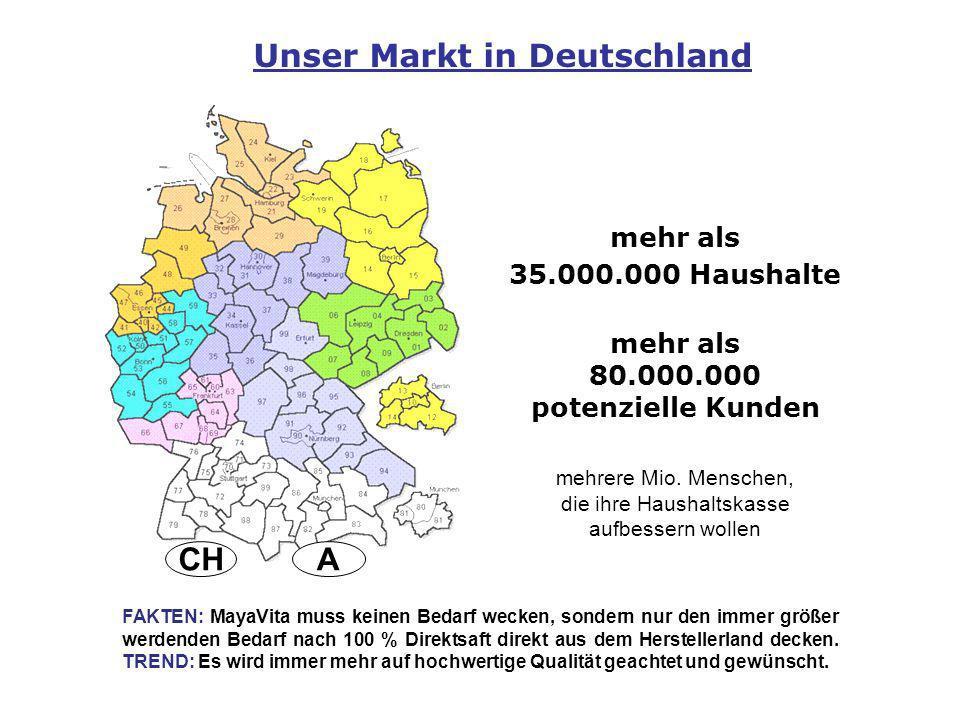 Unser Markt in Deutschland mehr als 80.000.000 potenzielle Kunden
