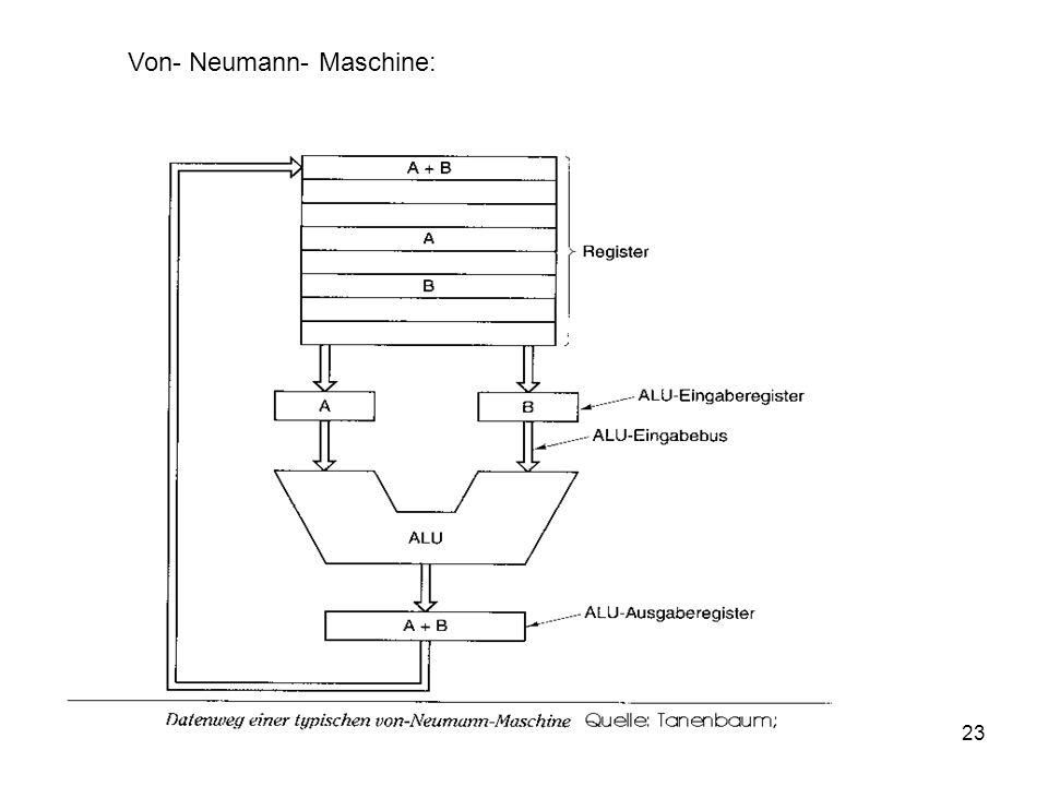 Von- Neumann- Maschine:
