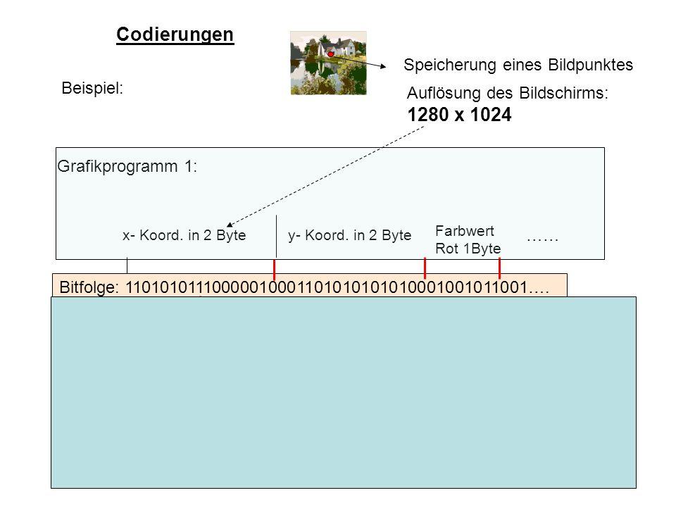 Codierungen 1280 x 1024 Speicherung eines Bildpunktes Beispiel: