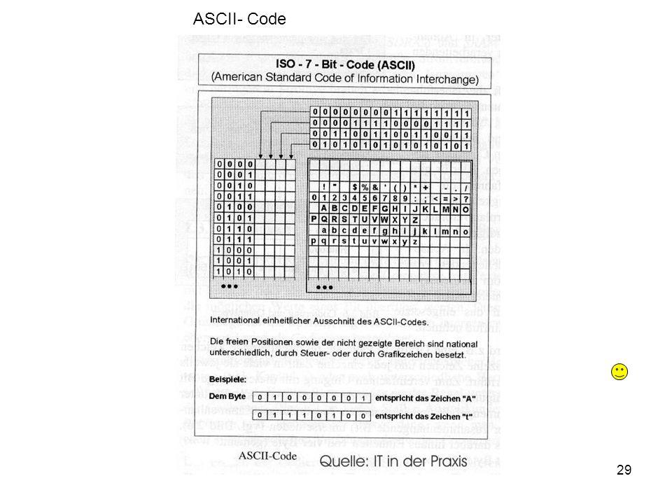 ASCII- Code