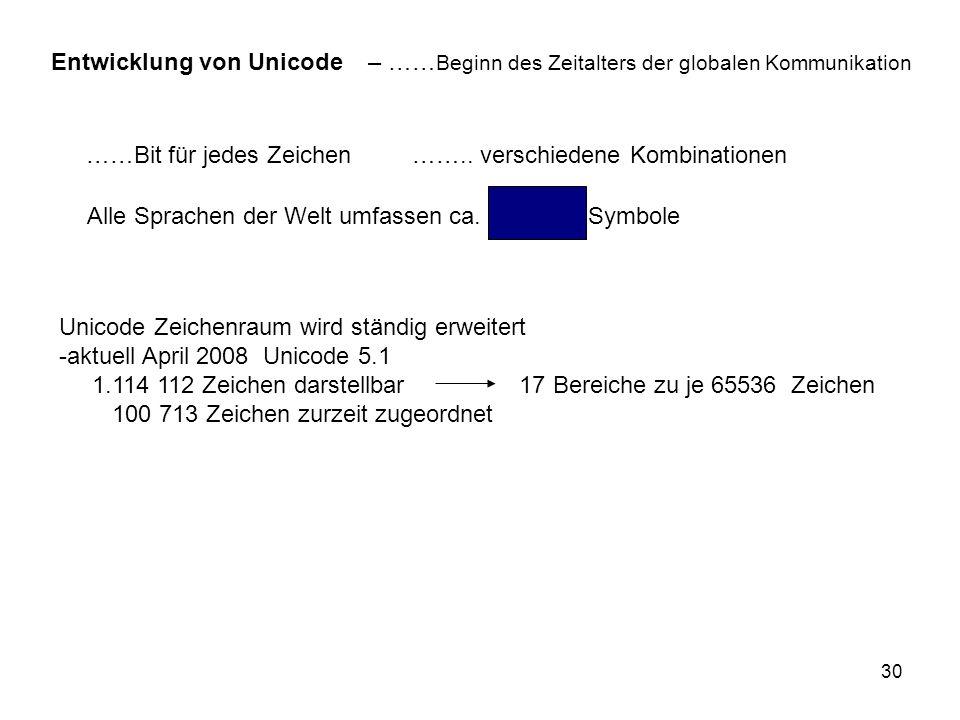 Entwicklung von Unicode