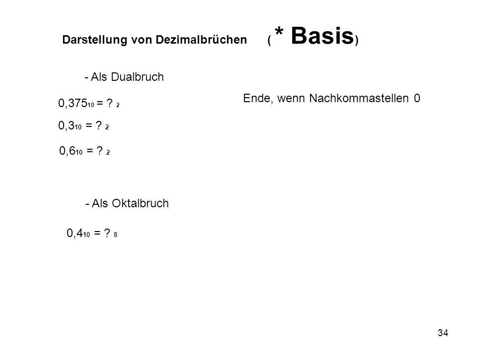 Darstellung von Dezimalbrüchen ( * Basis)