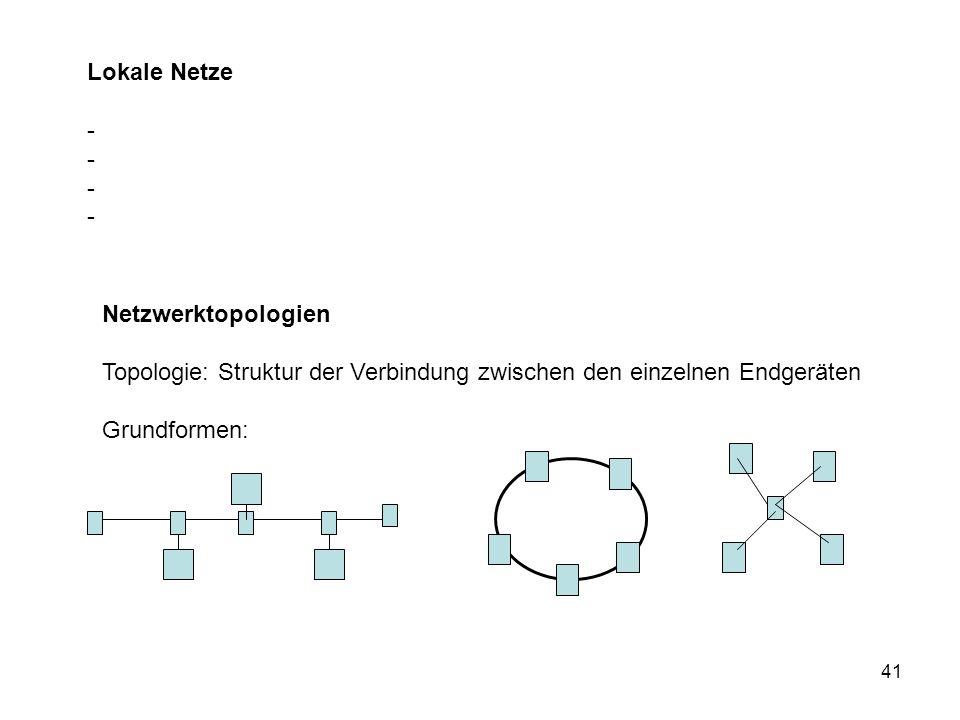 Lokale Netze Netzwerktopologien. Topologie: Struktur der Verbindung zwischen den einzelnen Endgeräten.