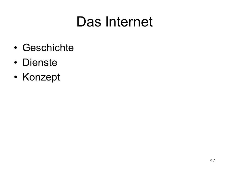 Das Internet Geschichte Dienste Konzept