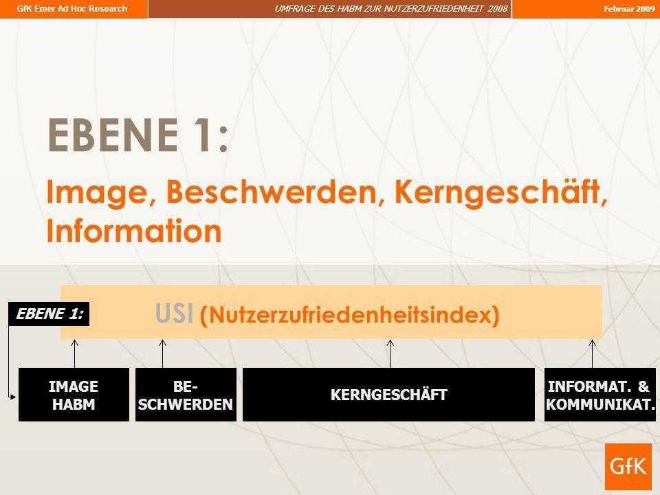 EBENE 1: Image, Beschwerden, Kerngeschäft, Information