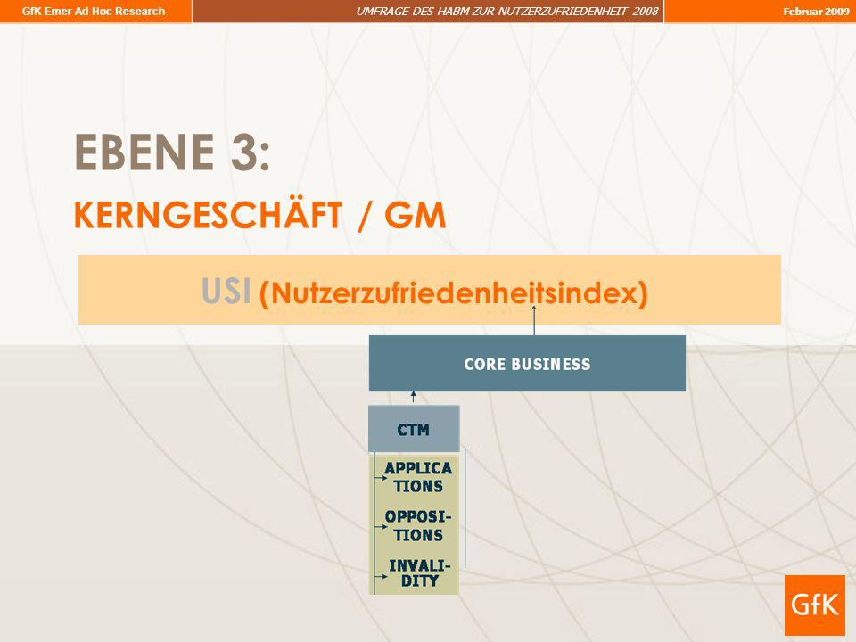 EBENE 3: KERNGESCHÄFT / GM