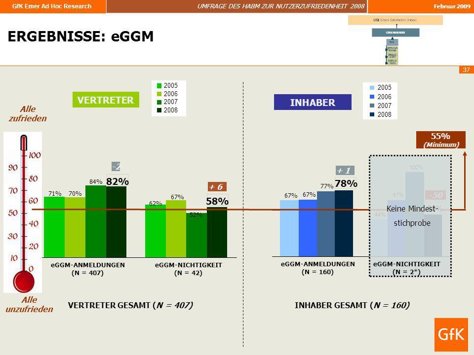 ERGEBNISSE: eGGM VERTRETER INHABER 82% 78% 58% Alle zufrieden 55% -2