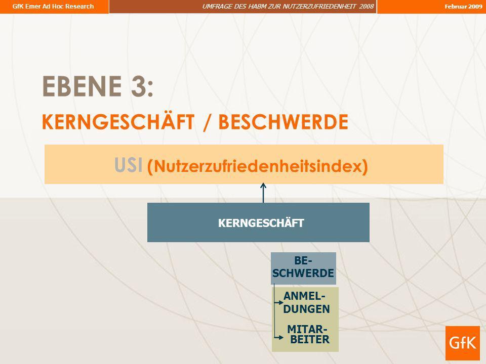 EBENE 3: KERNGESCHÄFT / BESCHWERDE