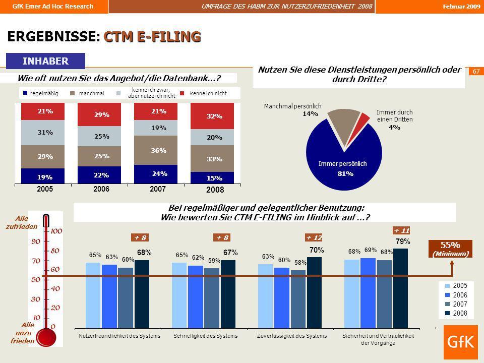 ERGEBNISSE: CTM E-FILING
