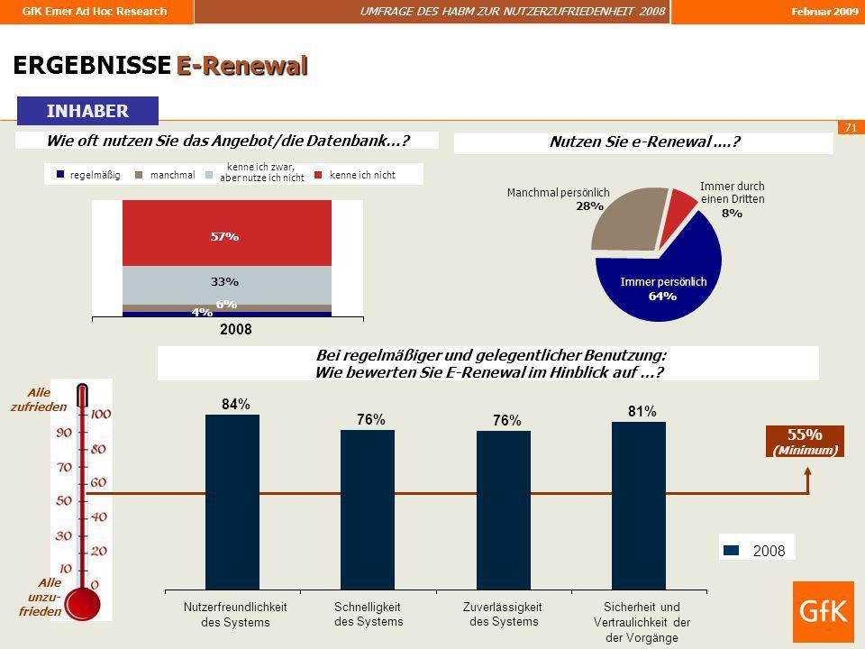 ERGEBNISSE E-Renewal INHABER Nutzen Sie e-Renewal ....