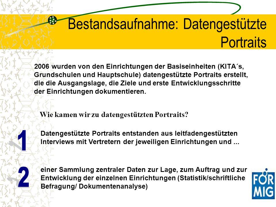 Bestandsaufnahme: Datengestützte Portraits