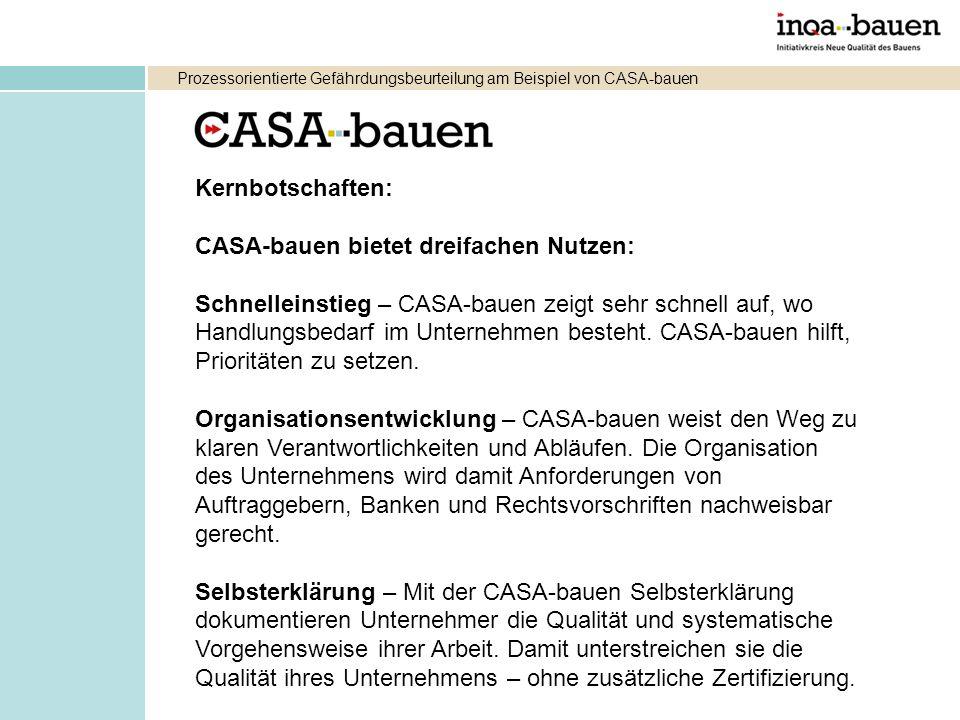 CASA-bauen bietet dreifachen Nutzen: