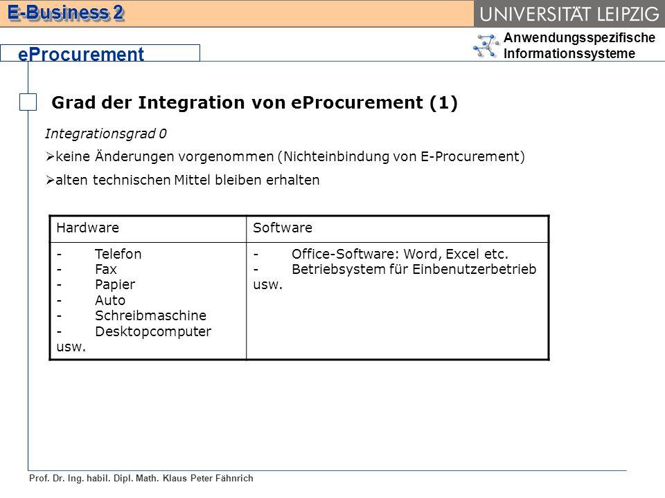 eProcurement Grad der Integration von eProcurement (1)