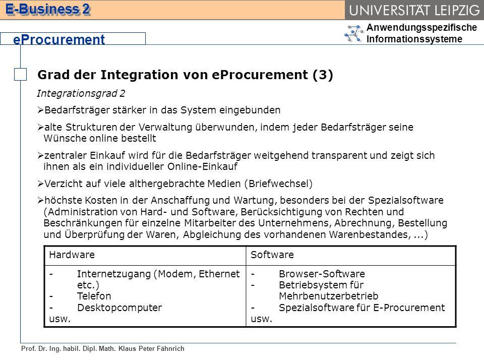 eProcurement Grad der Integration von eProcurement (3)