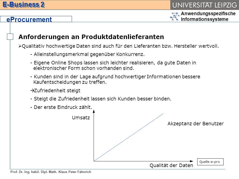 eProcurement Anforderungen an Produktdatenlieferanten