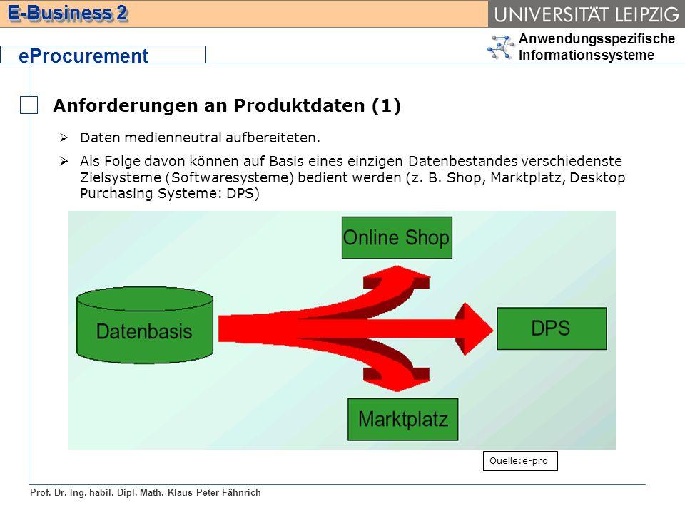 eProcurement Anforderungen an Produktdaten (1)