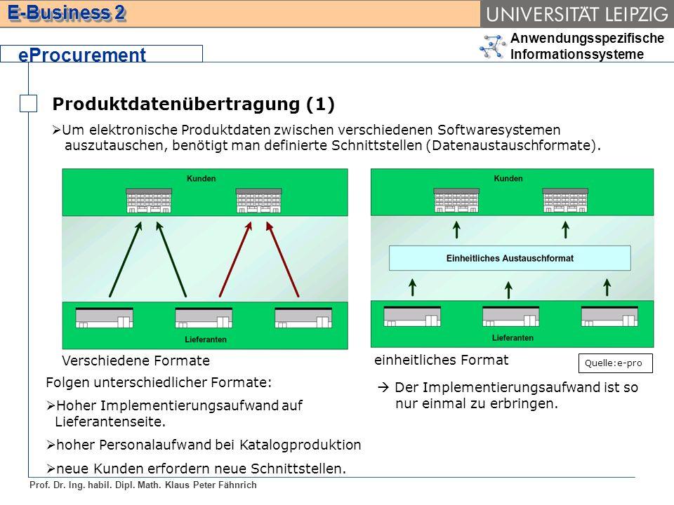 eProcurement Produktdatenübertragung (1)