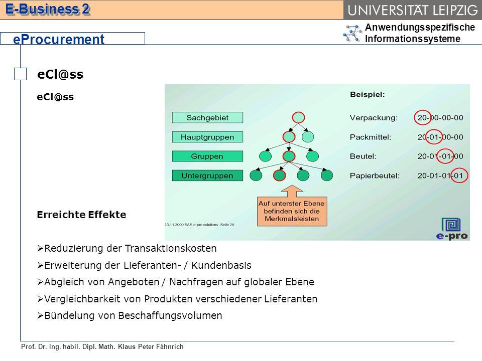 eProcurement eCl@ss eCl@ss Erreichte Effekte
