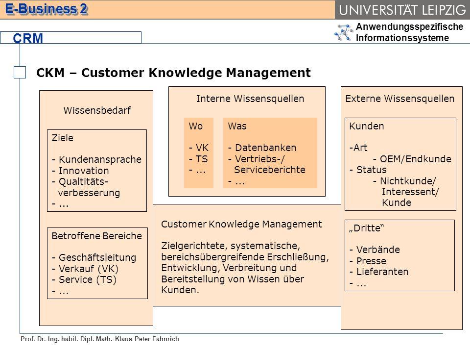 CRM CKM – Customer Knowledge Management Interne Wissensquellen