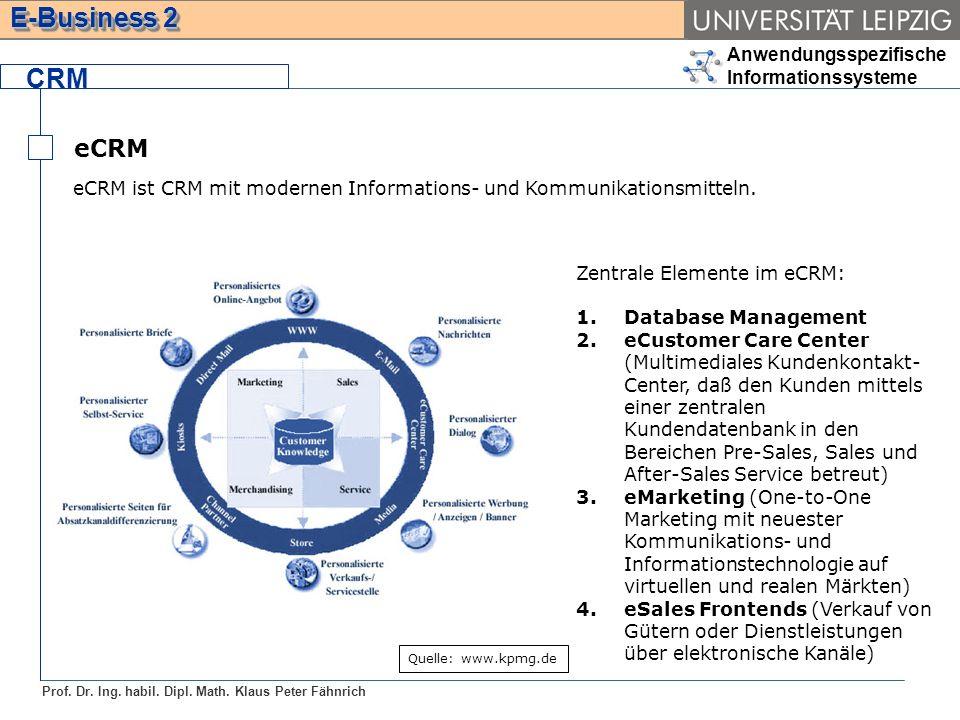 CRM eCRM. eCRM ist CRM mit modernen Informations- und Kommunikationsmitteln. Quelle: www.kpmg.de.