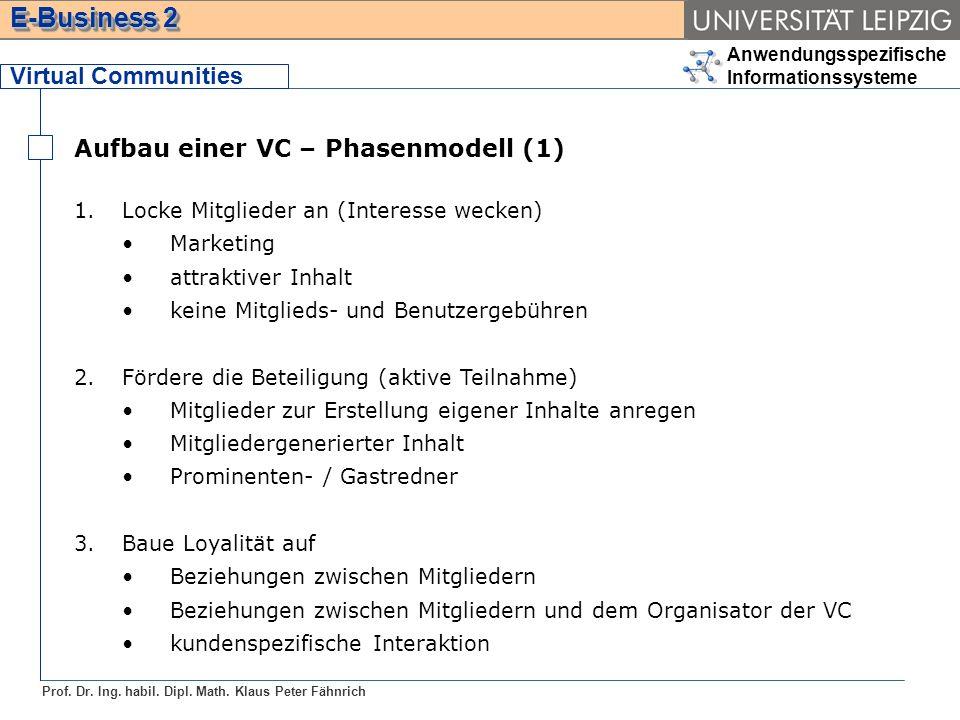 Aufbau einer VC – Phasenmodell (1)