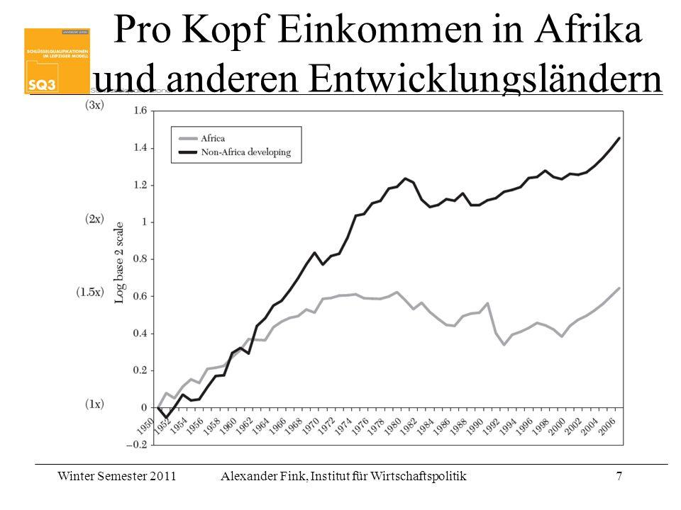 Pro Kopf Einkommen in Afrika und anderen Entwicklungsländern