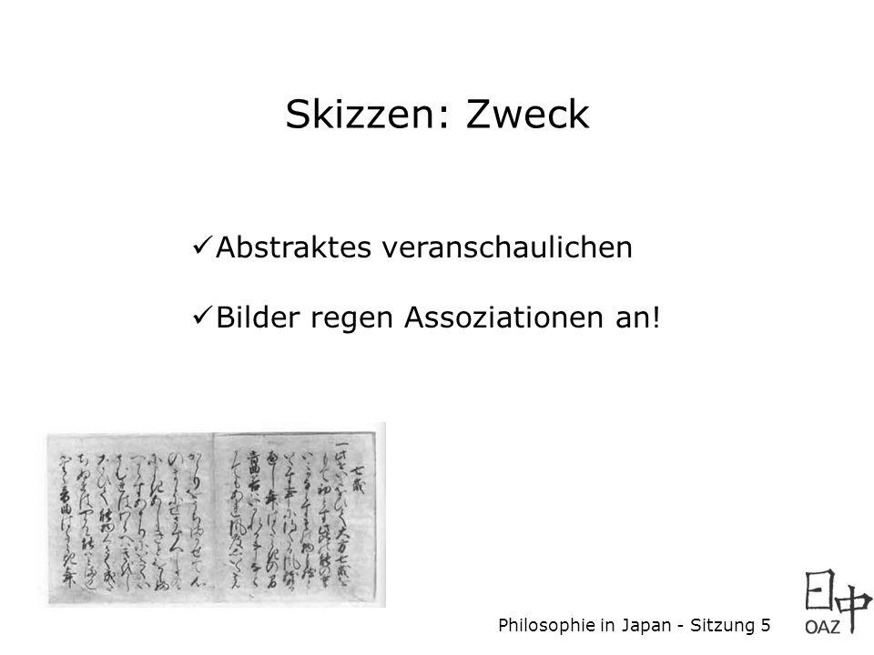 Skizzen: Zweck Abstraktes veranschaulichen
