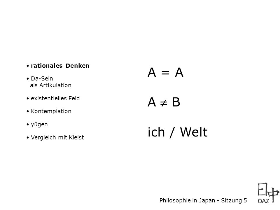 A = A A  B ich / Welt rationales Denken Da-Sein als Artikulation