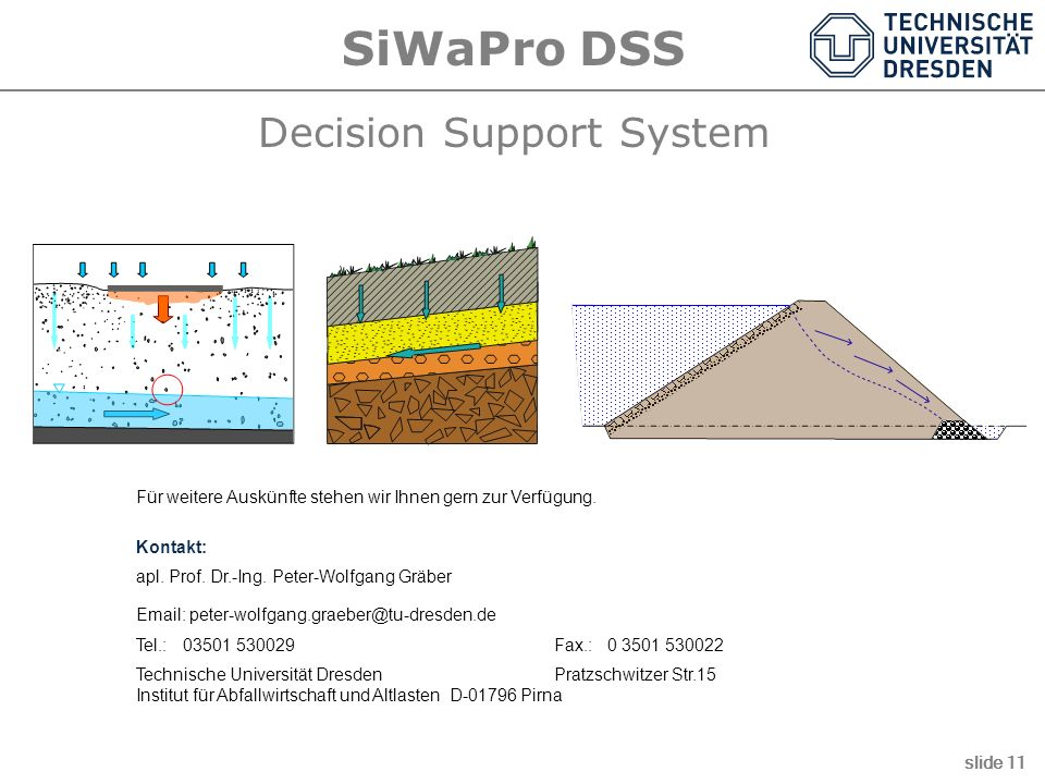 SiWaPro DSS Decision Support System