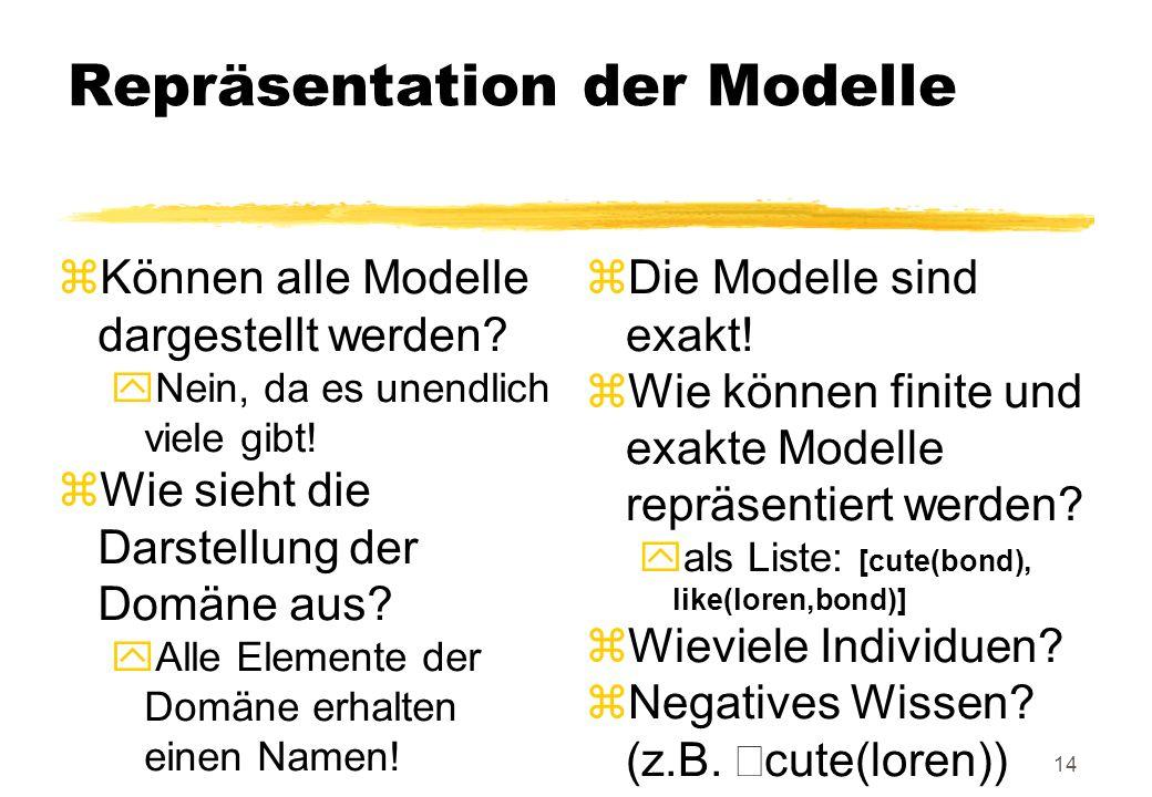 Repräsentation der Modelle