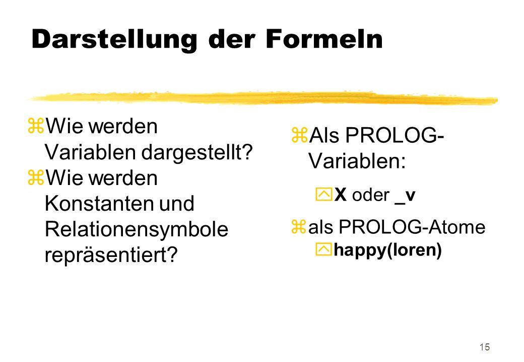 Darstellung der Formeln