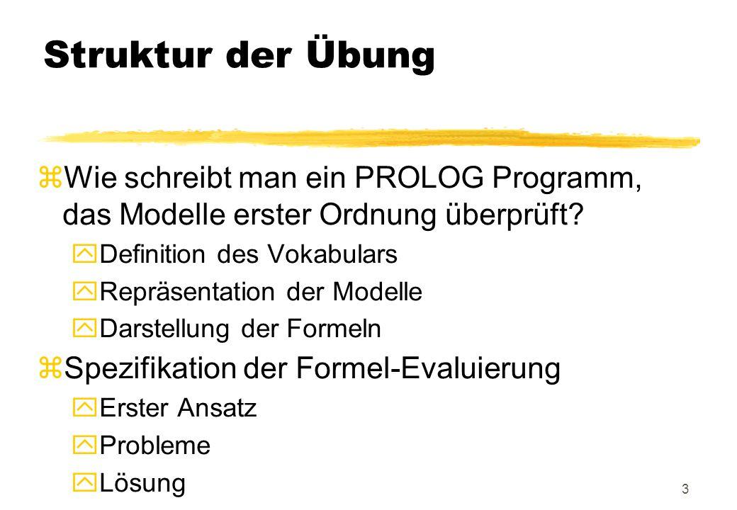 Struktur der Übung Wie schreibt man ein PROLOG Programm, das Modelle erster Ordnung überprüft Definition des Vokabulars.
