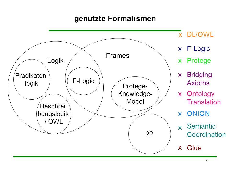 genutzte Formalismen x DL/OWL Frames Logik x F-Logic x Protege x