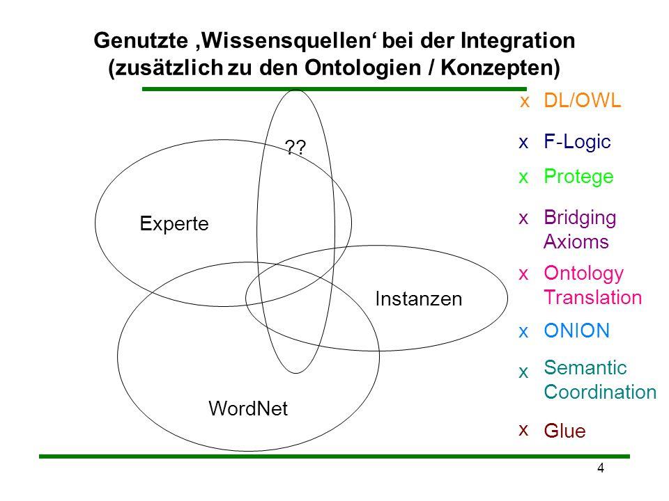 Genutzte 'Wissensquellen' bei der Integration (zusätzlich zu den Ontologien / Konzepten)