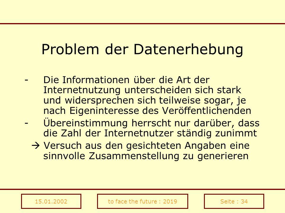 Problem der Datenerhebung