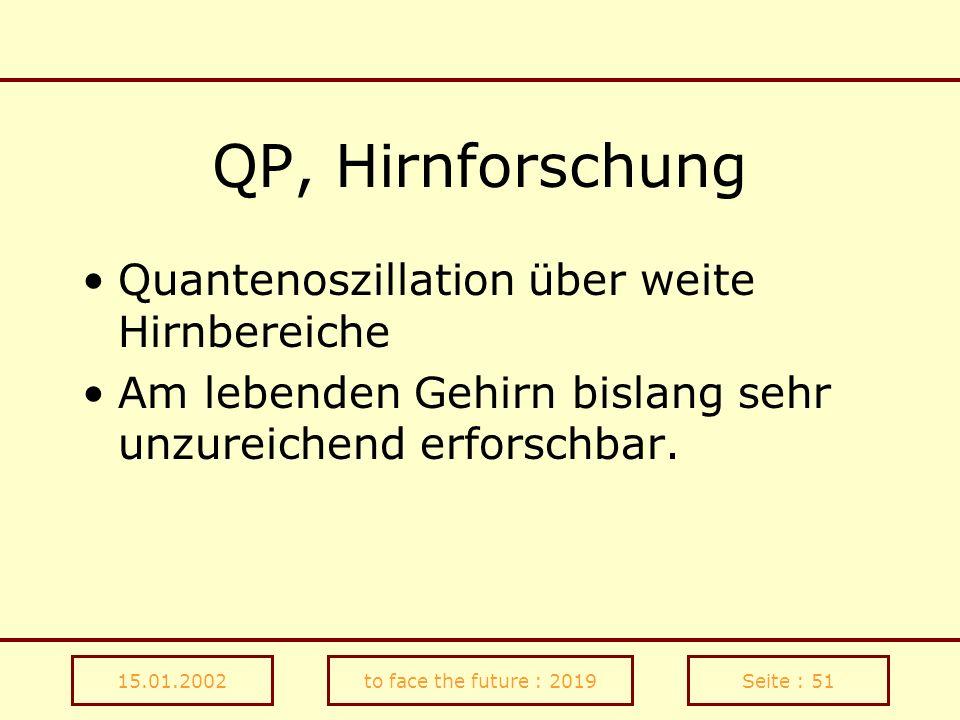 QP, Hirnforschung Quantenoszillation über weite Hirnbereiche