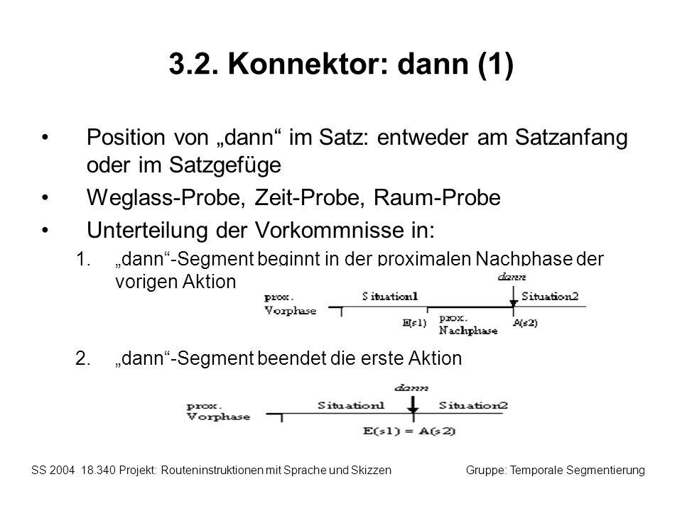 """3.2. Konnektor: dann (1) Position von """"dann im Satz: entweder am Satzanfang oder im Satzgefüge. Weglass-Probe, Zeit-Probe, Raum-Probe."""