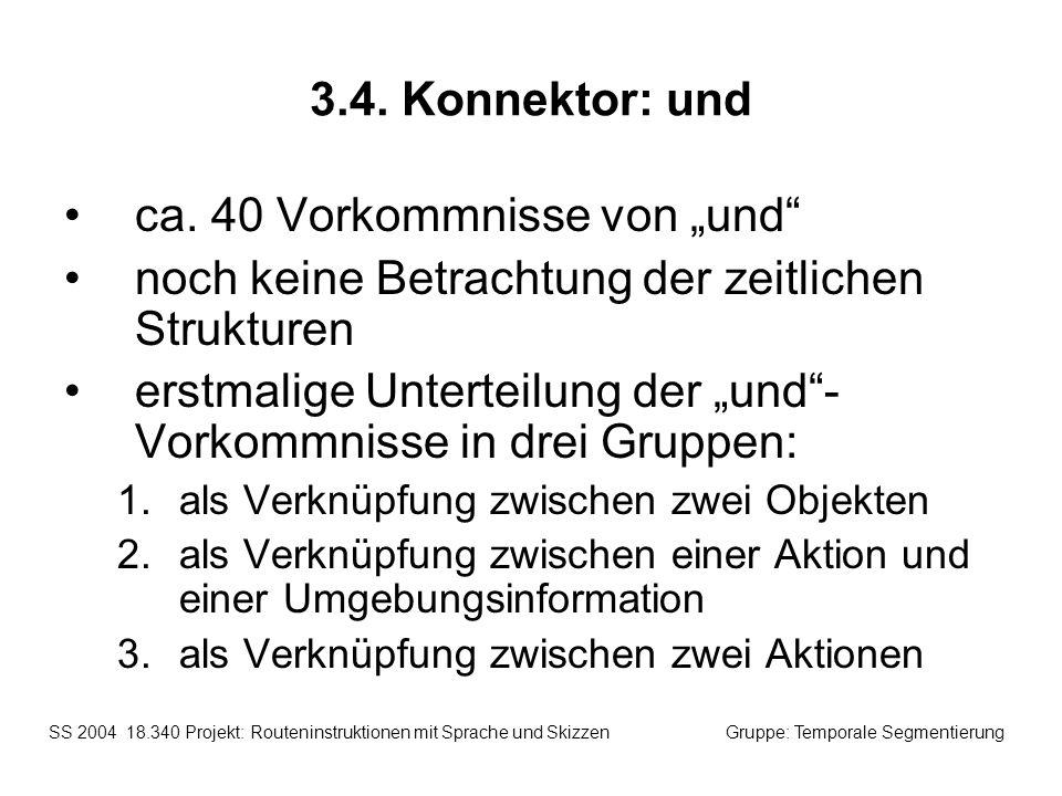 """ca. 40 Vorkommnisse von """"und"""