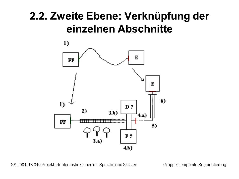 2.2. Zweite Ebene: Verknüpfung der einzelnen Abschnitte