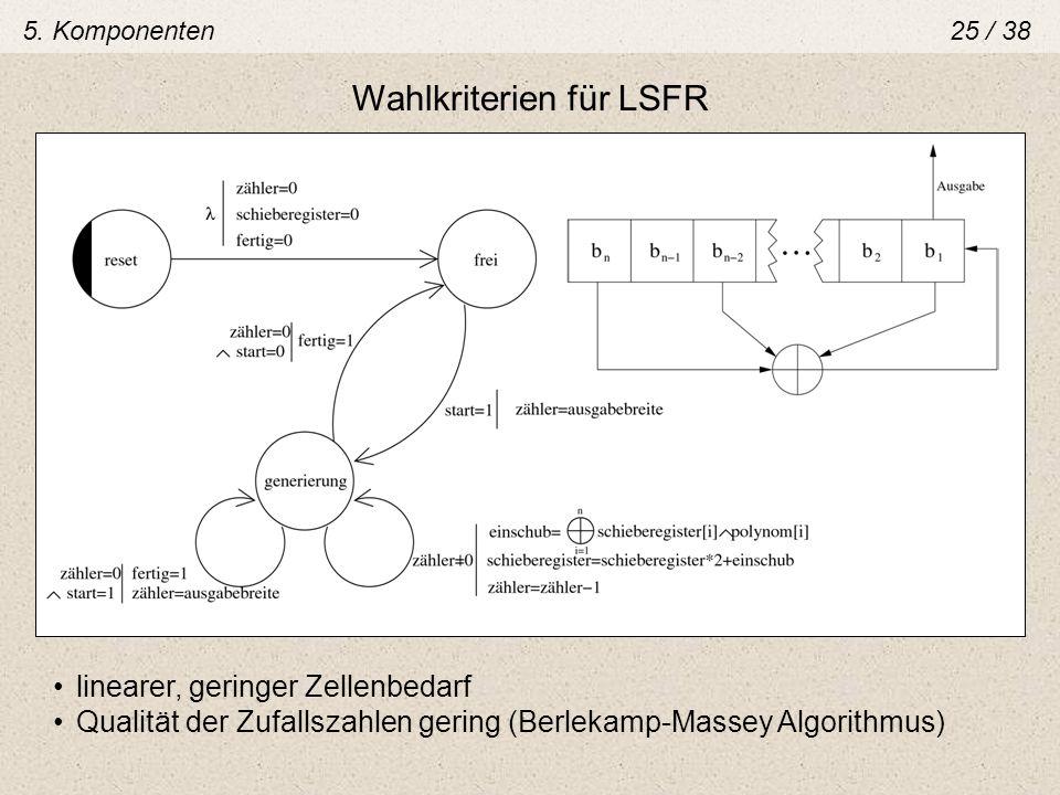 Wahlkriterien für LSFR