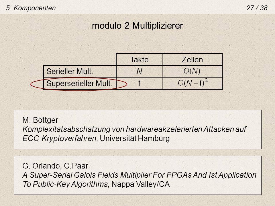 modulo 2 Multiplizierer