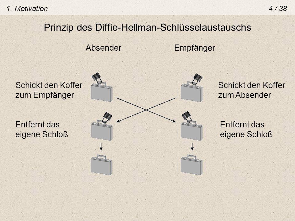 Prinzip des Diffie-Hellman-Schlüsselaustauschs