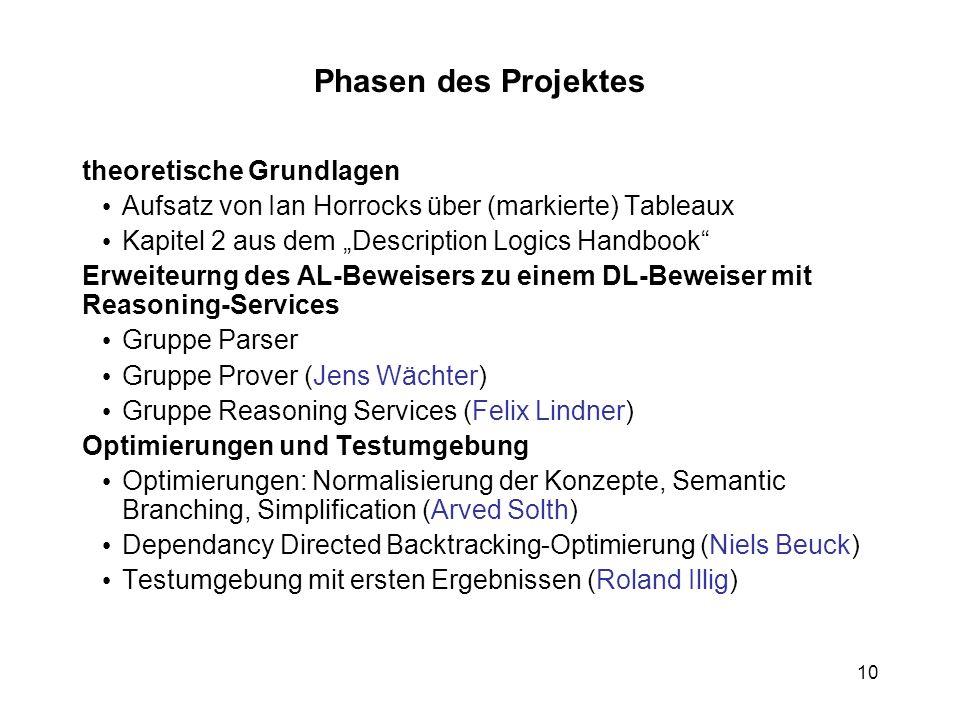 Phasen des Projektes theoretische Grundlagen