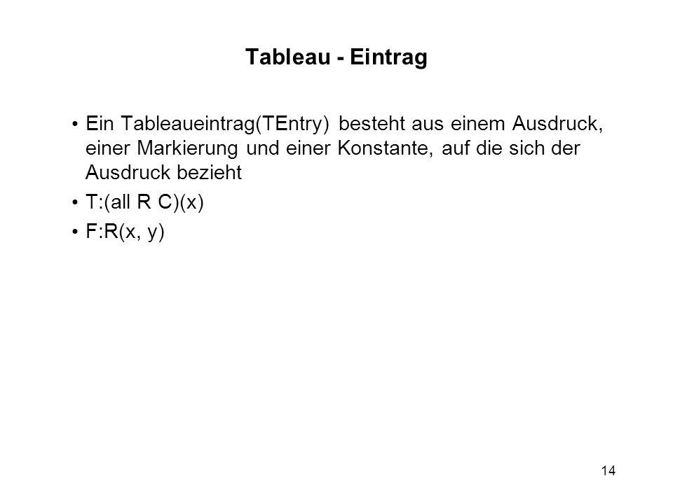 Tableau - Eintrag Ein Tableaueintrag(TEntry) besteht aus einem Ausdruck, einer Markierung und einer Konstante, auf die sich der Ausdruck bezieht.
