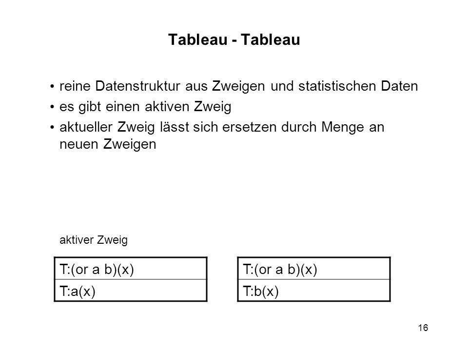 Tableau - Tableau reine Datenstruktur aus Zweigen und statistischen Daten. es gibt einen aktiven Zweig.