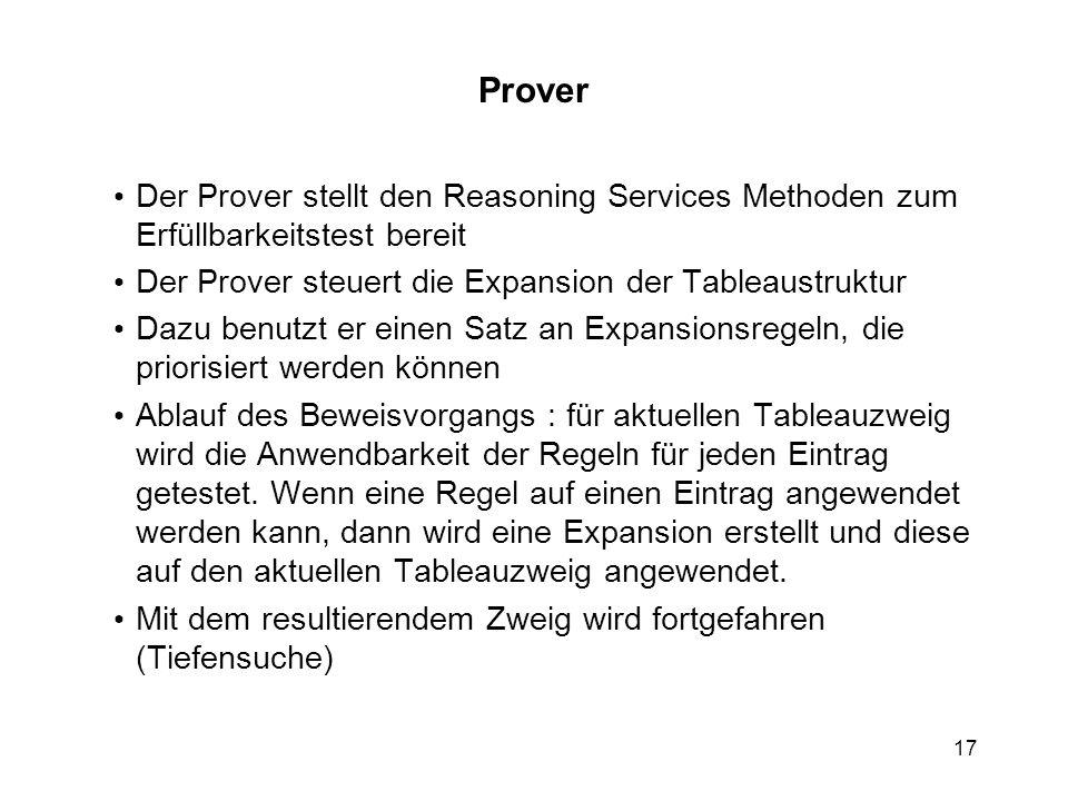 Prover Der Prover stellt den Reasoning Services Methoden zum Erfüllbarkeitstest bereit. Der Prover steuert die Expansion der Tableaustruktur.