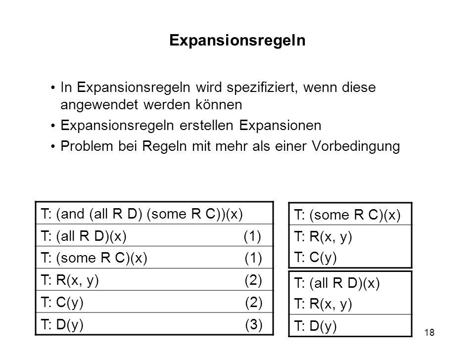 Expansionsregeln In Expansionsregeln wird spezifiziert, wenn diese angewendet werden können. Expansionsregeln erstellen Expansionen.